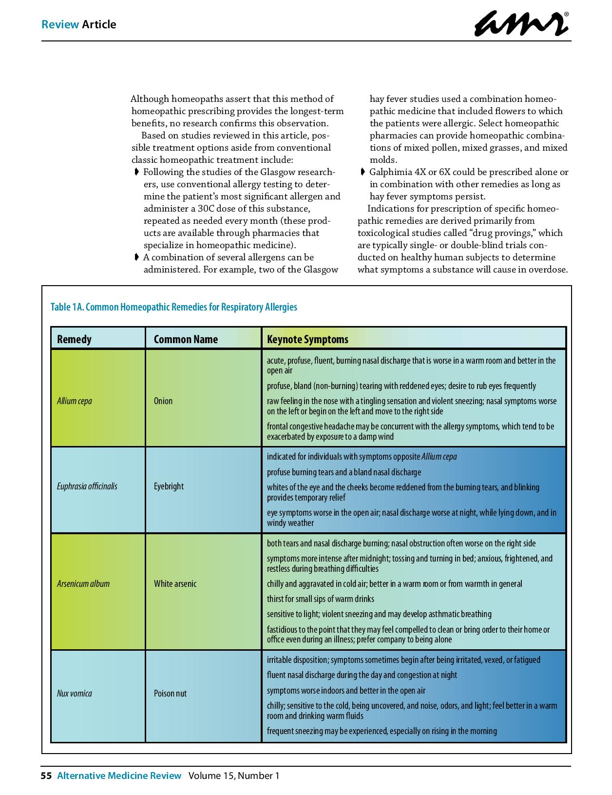 A review of homeopathic research in the treatment of respiratory allergies 2010 page 008
