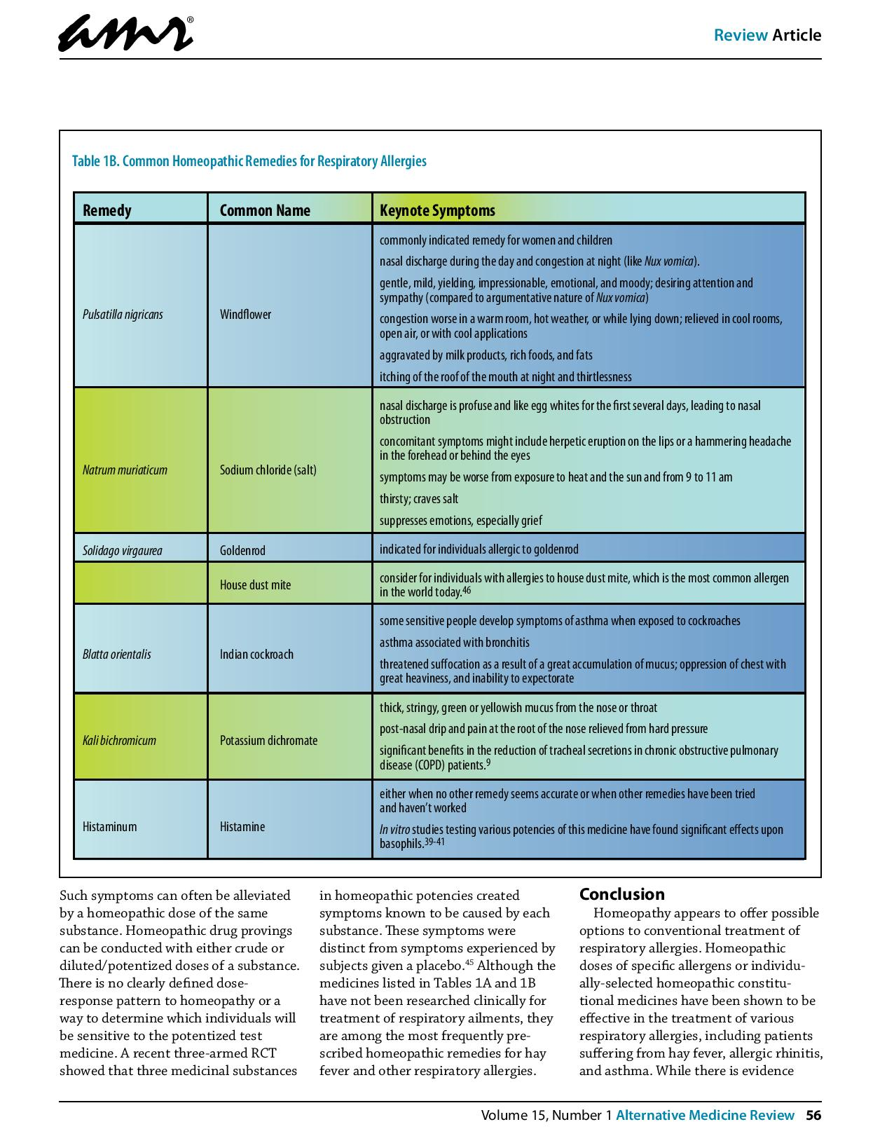 A review of homeopathic research in the treatment of respiratory allergies 2010 page 009