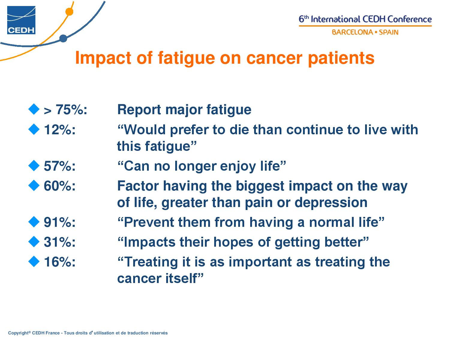 Fatigue and Cancer GASCON DEF EN page 004